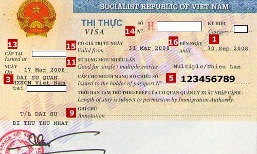 vietnam-visa-min