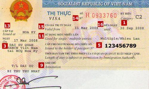 vietnam-visa-requirement-min